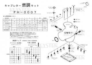 CM91用キャブレター燃調キット