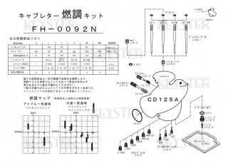 CD125A用キャブレター燃調キット
