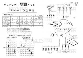 イーハトーブ, TL125S用キャブレター燃調キット