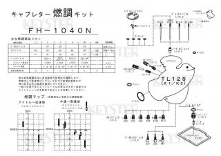 バイアルス, TL125(K1-K2)用キャブレター燃調キット
