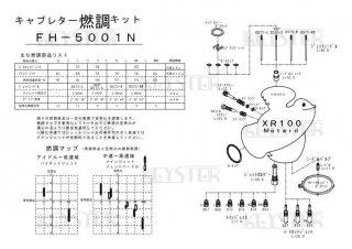 XR100モタード用キャブレター燃調キット