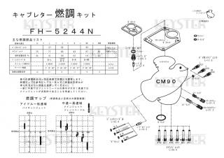 CM90用キャブレター燃調キット