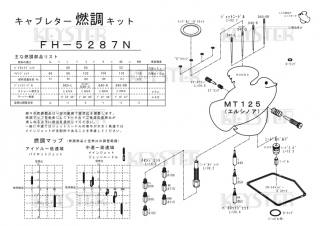 MT125エルシノア用キャブレター燃調キット