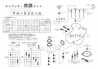 CT110用キャブレター燃調キット