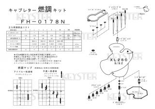 XL250S/XL250SZ用キャブレター燃調キット