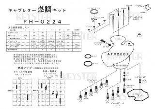 ATC200X用キャブレター燃調キット