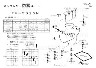 CB250(K4)用キャブレター燃調キット