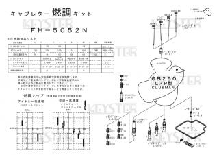 クラブマン/GB250(L/P型)用キャブレター燃調キット
