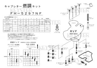 RVF (NC35), フロントバンクキャブ-#2/#4-用キャブレター燃調キット