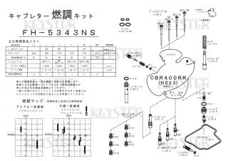CBR400RR (NC23/VG04A), アウトサイドキャブ用キャブレター燃調キット