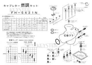 CB77用キャブレター燃調キット
