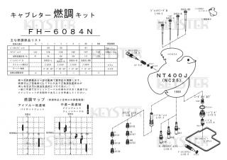 ブロス/NT400J(NC25)用キャブレター燃調キット