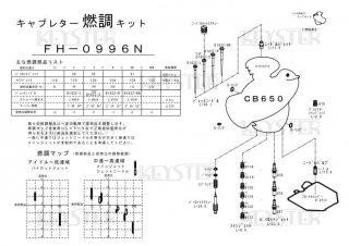 CB650 (RC05)用キャブレター燃調キット
