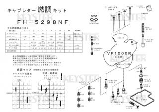 VF1000R, フロントバンクキャブ用キャブレター燃調キット