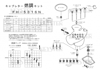 CB450/CL450 (K0)用キャブレター燃調キット