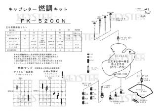 エストレヤRS/BJ250(C1-C5)用キャブレター燃調キット