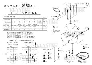KR-1S/KR250(C1-C2) 用キャブレター燃調キット
