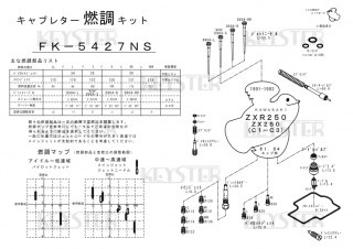 ZXR250/ZX250(C1-C3) アウトサイドキャブ(#1/#4)用キャブレター燃調キット