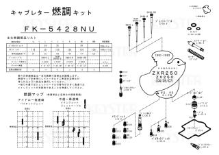 ZXR250/ZX250(C4/C5/C7) インサイドキャブ(#2/#3)用キャブレター燃調キット