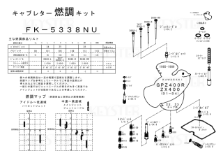 GPz400R/ZX400 (D1-D4) インサイドキャブ(#2/#3)用キャブレター燃調キット