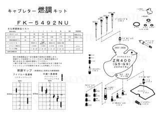 Zephyr(ゼファー)χ/ZR400(G5-G9) インサイドキャブ(#2/#3)用キャブレター燃調キット
