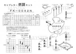 KH500用キャブレター燃調キット