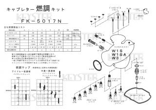 W1S/W1SA/W3用キャブレター燃調キット