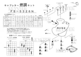 RV50/バンバン用キャブレター燃調キット