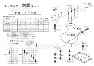 K125/K125-2用キャブレター燃調キット