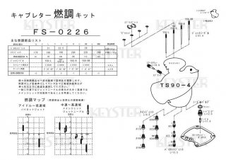 TS90-4用キャブレター燃調キット