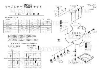 RV90/バンバン用キャブレター燃調キット