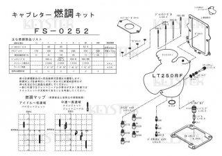 LT250RF用キャブレター燃調キット