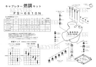 LS650サベージ用キャブレター燃調キット