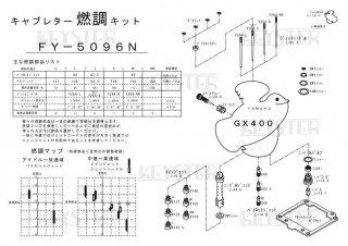 GX400用キャブレター燃調キット