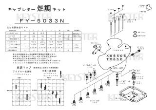 XS650E/TX650用キャブレター燃調キット