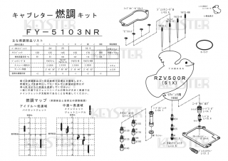 RZV500R(51X), リアバンクキャブ(#1/#3)用キャブレター燃調キット