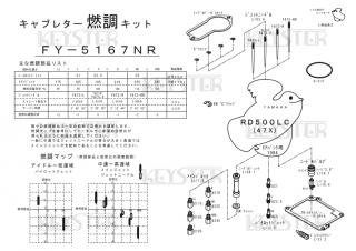 RD500LC(47X), リアバンクキャブ(#1/#3)用キャブレター燃調キット