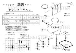 TX500用キャブレター燃調キット