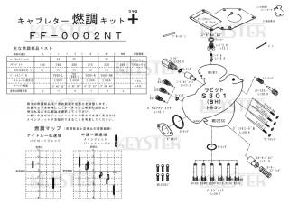 ラビットS301BH -トルコン-用燃調キットプラス