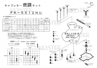 <img class='new_mark_img1' src='https://img.shop-pro.jp/img/new/icons5.gif' style='border:none;display:inline;margin:0px;padding:0px;width:auto;' />バリオスII, ZR250 (B4-B9)用キャブレター燃調キット