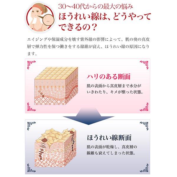 薬用リバイトリッチクリーム【医薬部外品】