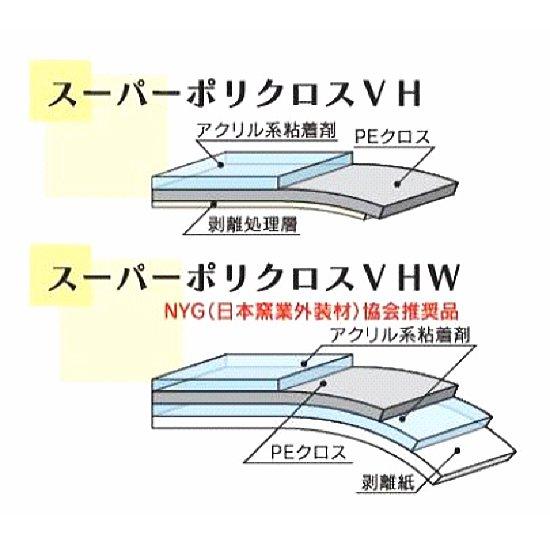 スーパーポリクロス 両面テープ VHW【画像5】
