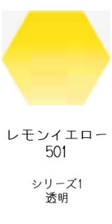 セヌリエ水彩絵具10mlチューブ:レモン・イエロー