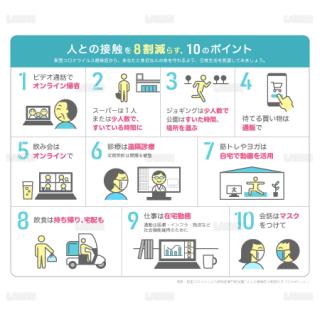 人との接触を8割減らす、10のポイント(タイプ2)(Mサイズ)