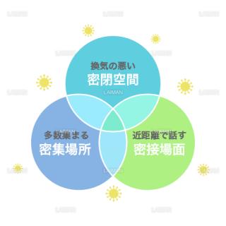 三密(ベン図/タイプ1・Mサイズ)