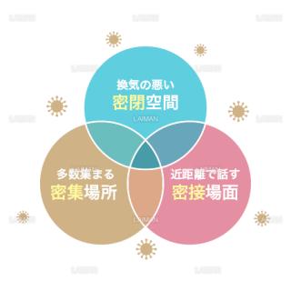 三密(ベン図/タイプ2・Mサイズ)