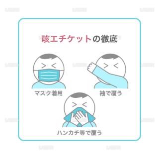 【新しい生活様式】咳エチケットの徹底(タイプ1・Mサイズ)