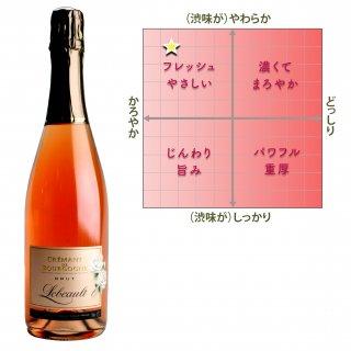 ルボー クレマン・ドゥ・ブルゴーニュ・ロゼ Lebeault Cremant de Bourgogne Rose N/V