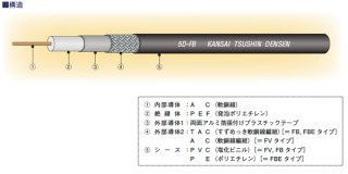 高周波同軸ケーブル 5D-FB 関西通信 カット販売1m単位