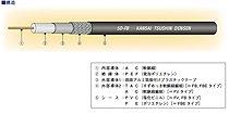 高周波同軸ケーブル 2D-LFB-S 関西通信電線<img class='new_mark_img2' src='https://img.shop-pro.jp/img/new/icons15.gif' style='border:none;display:inline;margin:0px;padding:0px;width:auto;' />